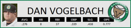 Vogelbach all star