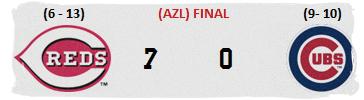 AZL Cubs 7-12 line