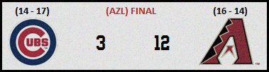 AZL Cubs 7-28 line