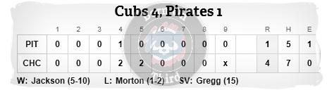 Cubs 7-6 line