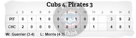 Cubs 7-7 line