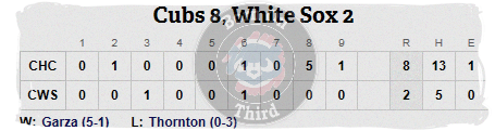 Cubs 7-8 line