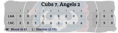 Cubs 7-9 line