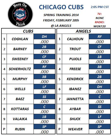 2-28-2014 Lineups