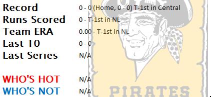 Pirates vitals 3-31