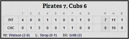 Cubs 4-8-14