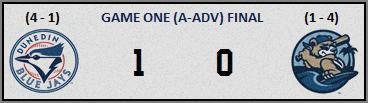 Daytona 4-9-14 game one