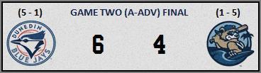 Daytona 4-9-14 game two