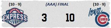 Iowa 4-22-14