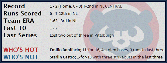 Preview-Cubs-Phillies