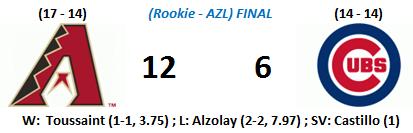 AZL Cubs 7-28