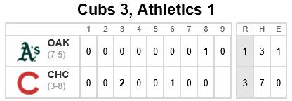 cubs-as-3-14-15