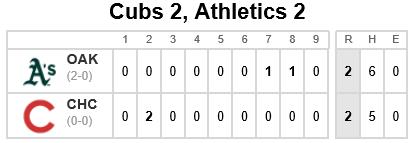 cubs-as-3-5-15
