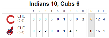 cubs-indians-3-10