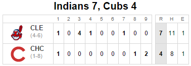 cubs-indians-3-13