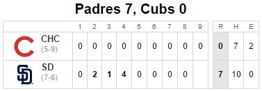cubs-Padres-3-16