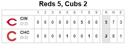 cubs-reds-3-6-15