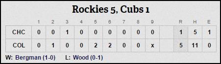 Cubs 4-10 Final