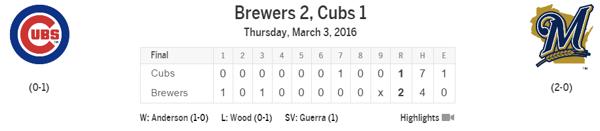 cubs 3-3 line score