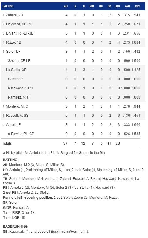 4-10 hitting