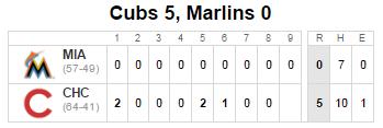 Cubs 8-2